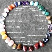 Як знайти свій дорогоцінний камінь
