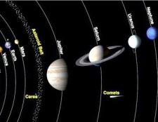 Що таке внутрішні планети