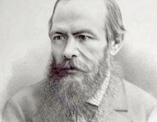 Відомі твори Достоєвського