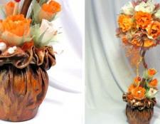 Як зробити квітковий горщик з клею і тканини