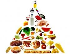 Як дотримуватися правильне харчування