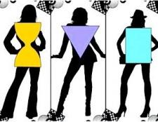 Як вибрати сукню по фігурі