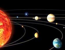 Яку форму мають орбіти планет сонячної системи
