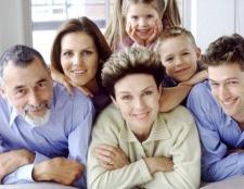 Відносини з батьками