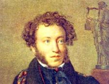 Під яким знаком зодіаку народився пушкин