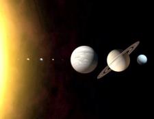 Структура сонячної системи