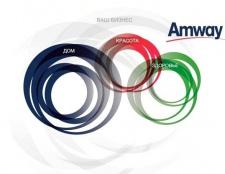 У чому принцип роботи amway